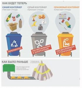 раздельный мусор